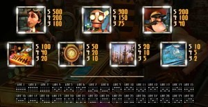 slots-payouts